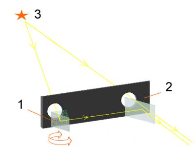 Entfernungsmesser Funktionsweise : Entfernungsmesser u2013 olypedia